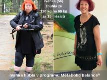 Hubnutí s Metabolic Balance - proměna