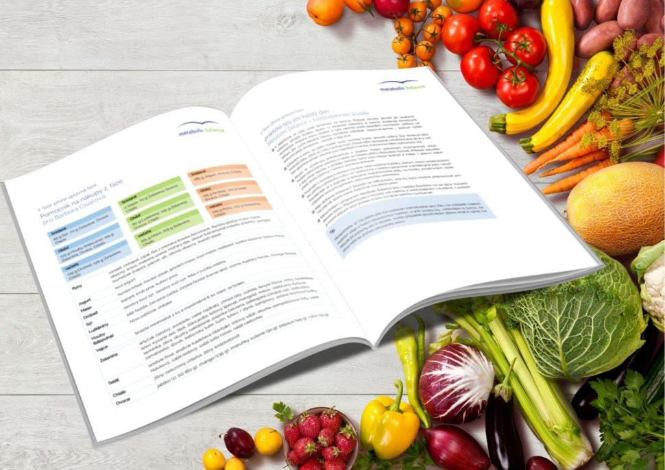 Jídelní plán nahubnutí - metabolic balance